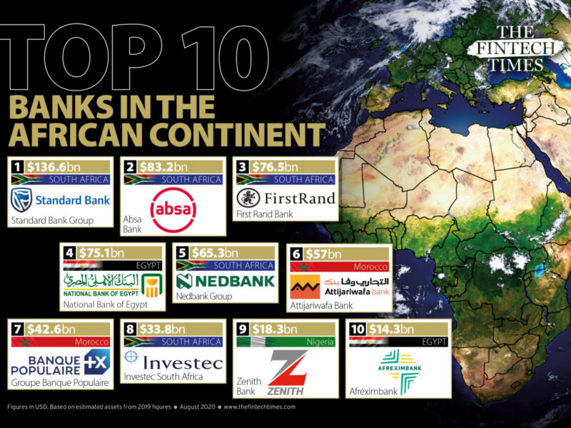 The Top Ten Largest Banks in the African Continent